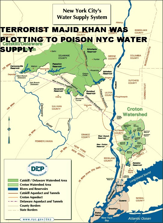 nyc-water-system