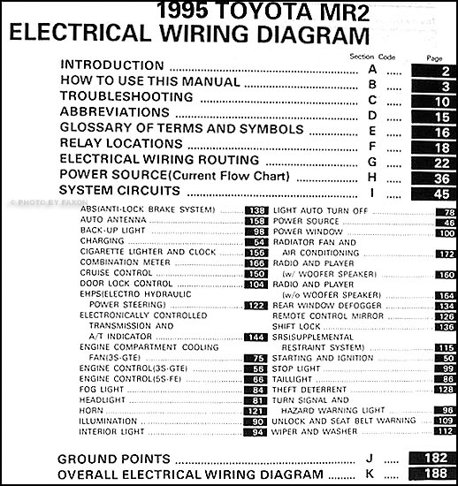 Diagram 1991 Toyota Mr2 Wiring Diagram Original Full Version Hd Quality Diagram Original Fault Tree Analysis Emballages Sous Vide Fr