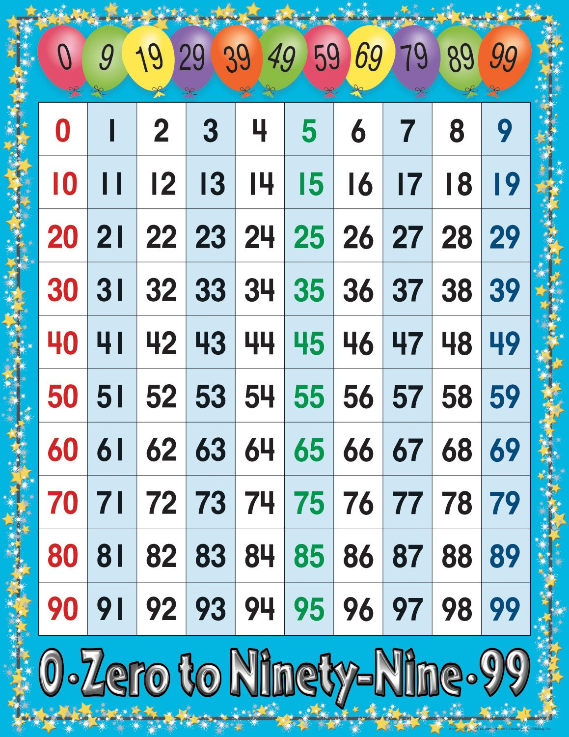Number Chart - Numbers 0-99 | Calloway House