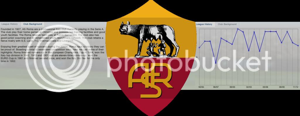 As Roma 9900 Squad As Roma News Forum