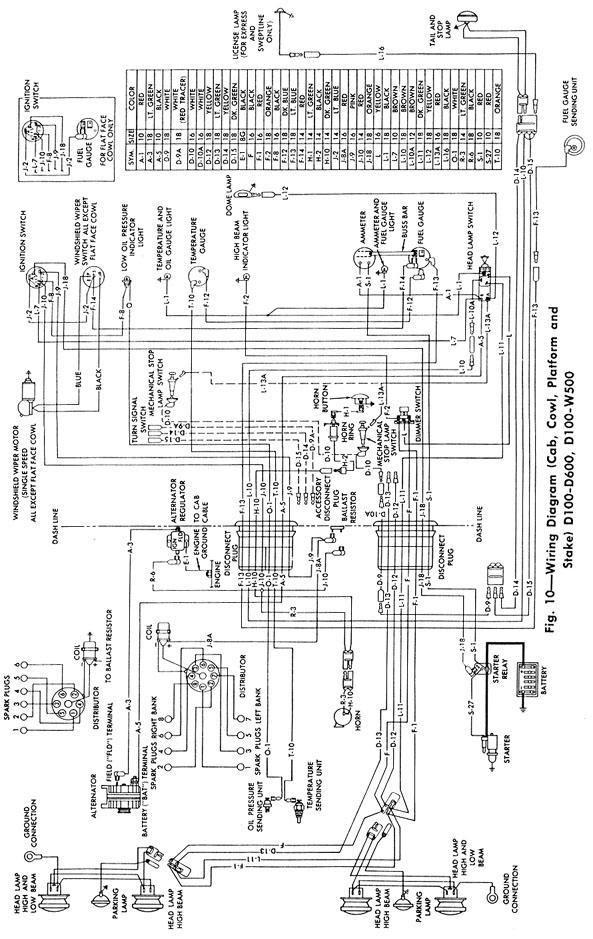 1998 dodge truck fuse junction box