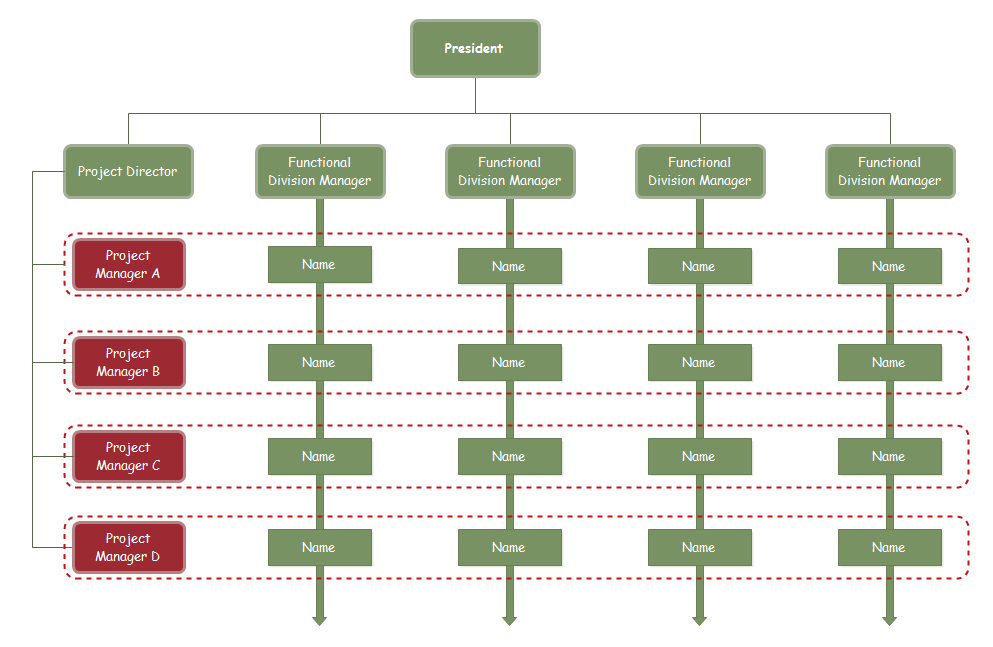 Organizational Chart Template Word Free Download Pdf Template