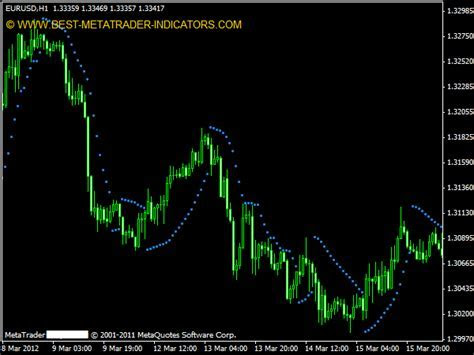 Forex volume real-time indicator