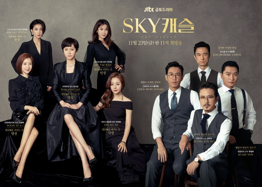 Image result for sky castle korean drama
