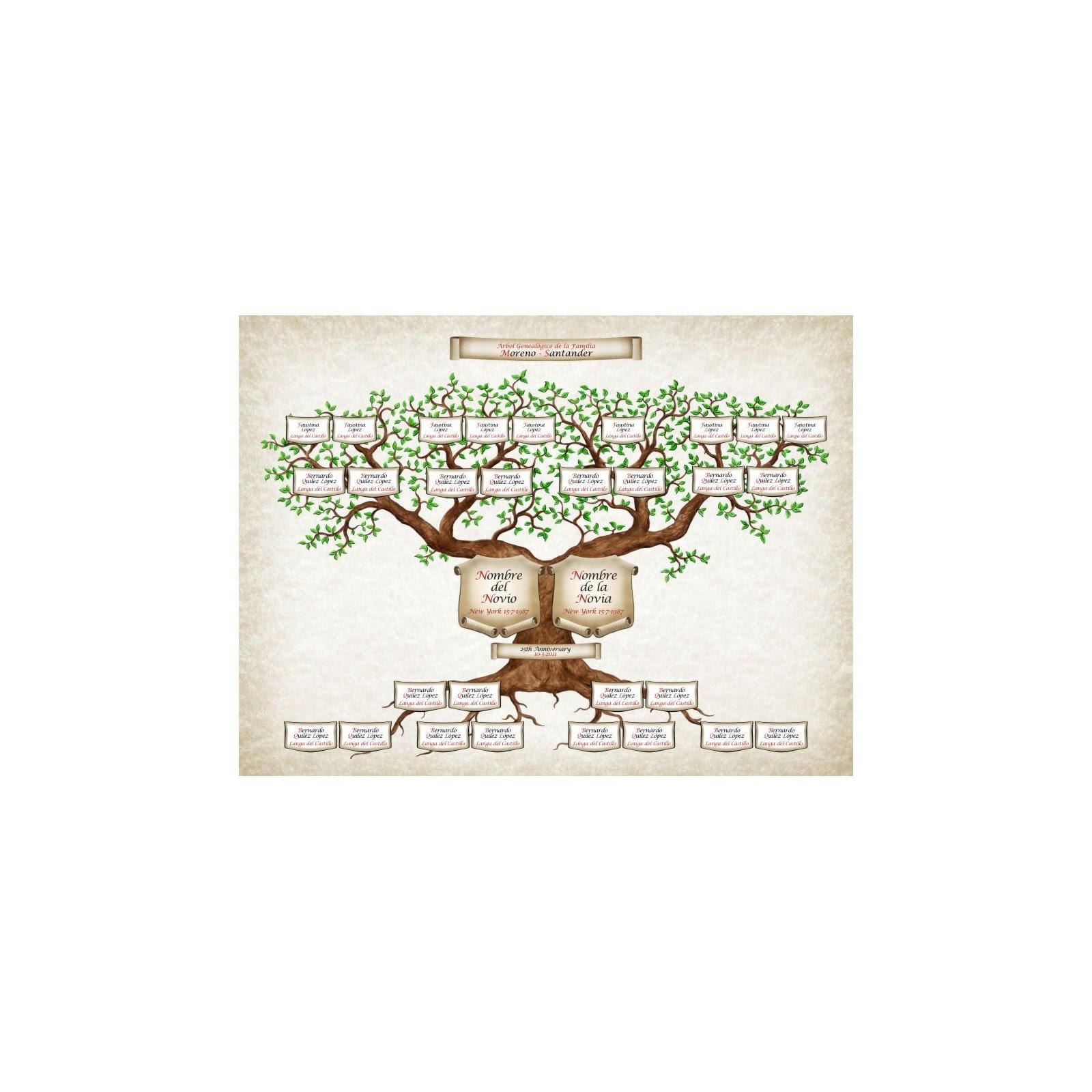 árbol Familiar Escudos Y Arte