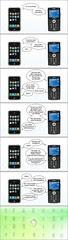 iPhone versus Smartphone