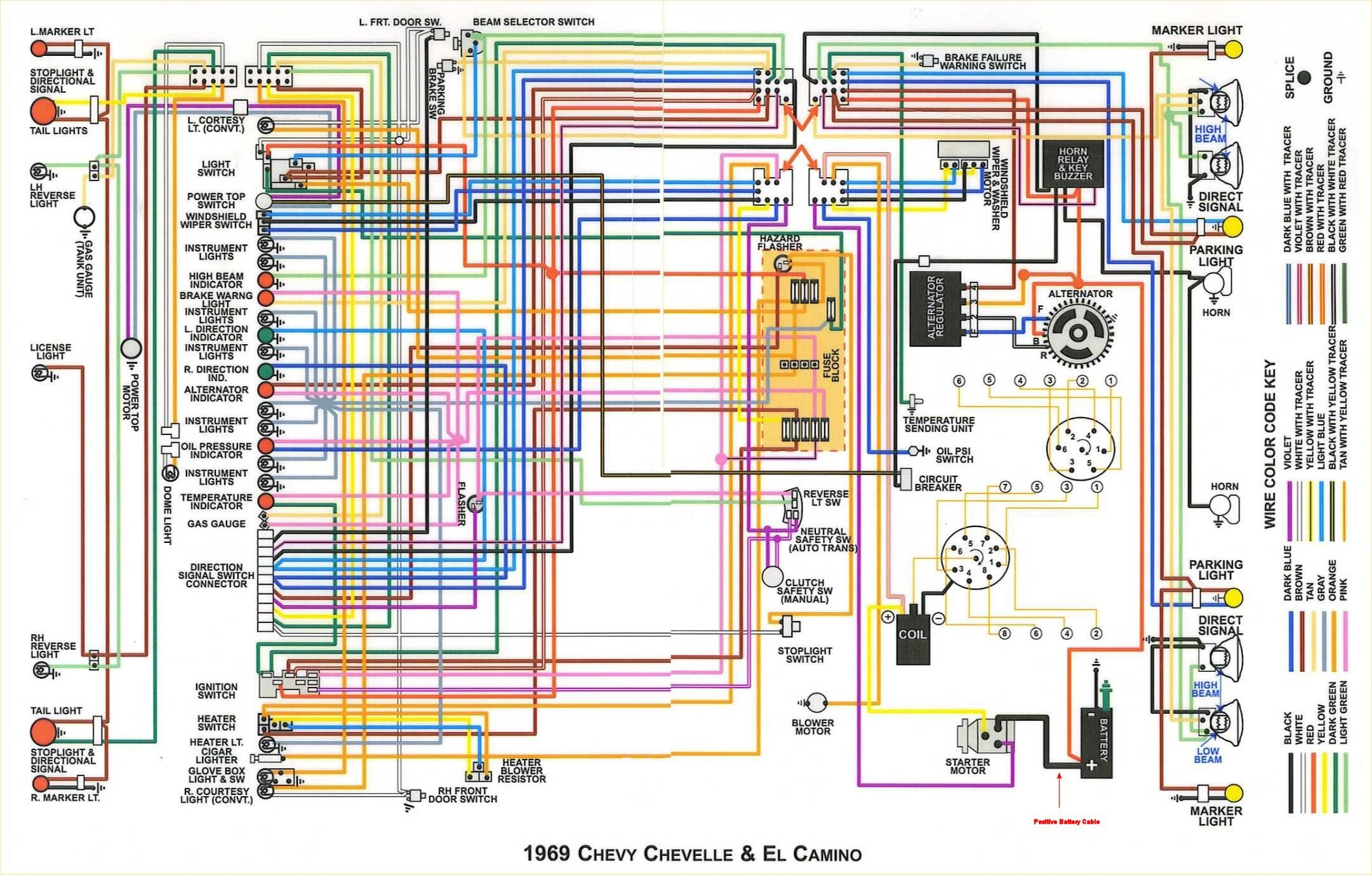 1972 Chevelle Wiring Harness Wiring Diagram Starter Starter Pasticceriagele It