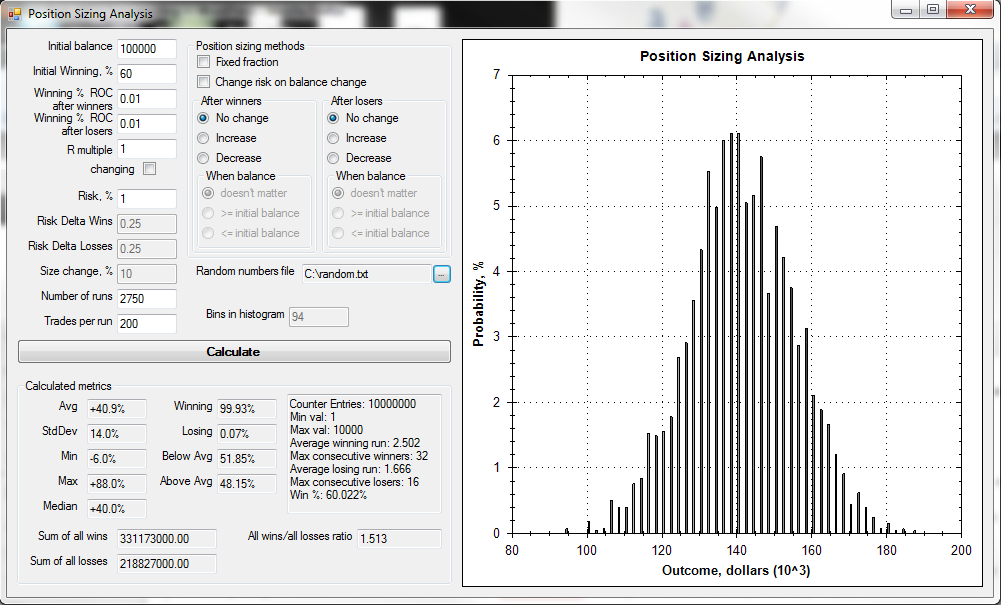 Forex Walkthrough Investopedia Pdf - Forex Risk & Money Management Calculator