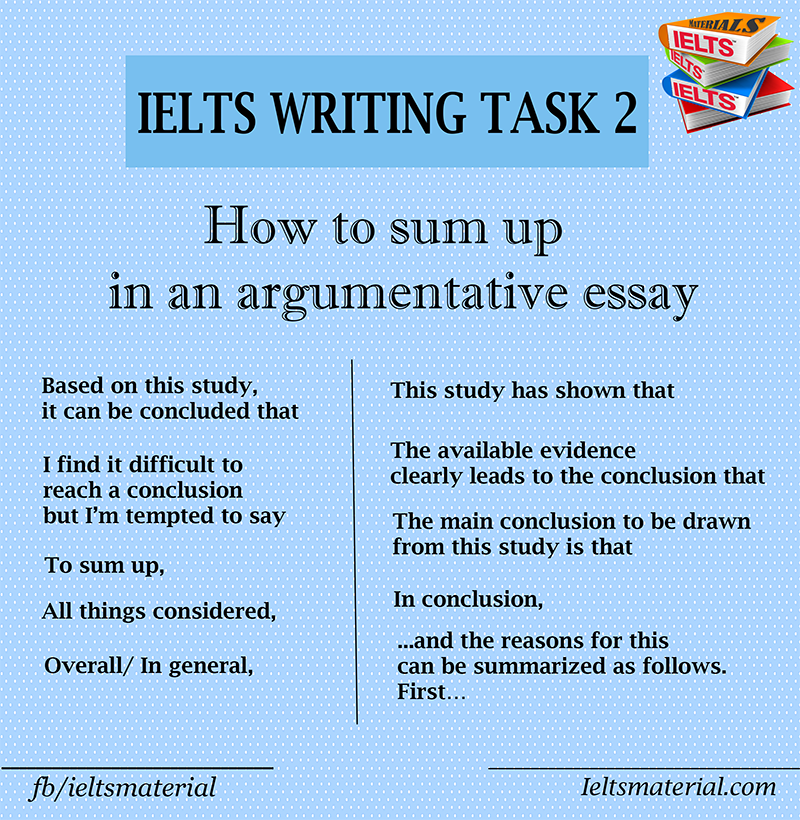 how to write an essay ielts task 2