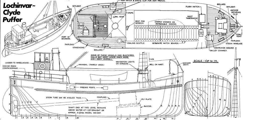 Boat Blog Plans: gas powered model boat plans