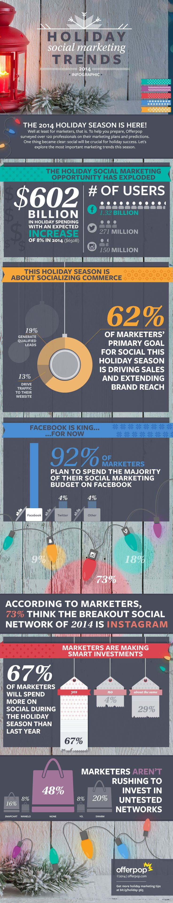 Holiday Social Marketing Trends