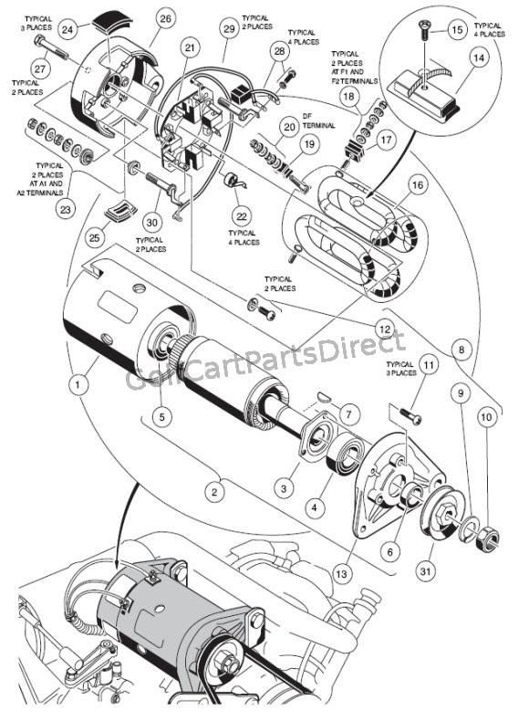 Diagram 2006 Club Car Starter Wiring Diagram Full Version Hd Quality Wiring Diagram Lineagediagrams Biennaleangelogarofalo It