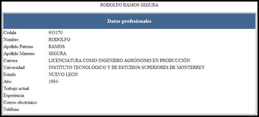 Cedula de Rodolfo Segura Ramos
