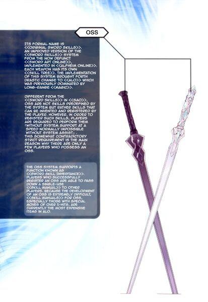 File:Sword Art Online Vol 07 -008.jpg