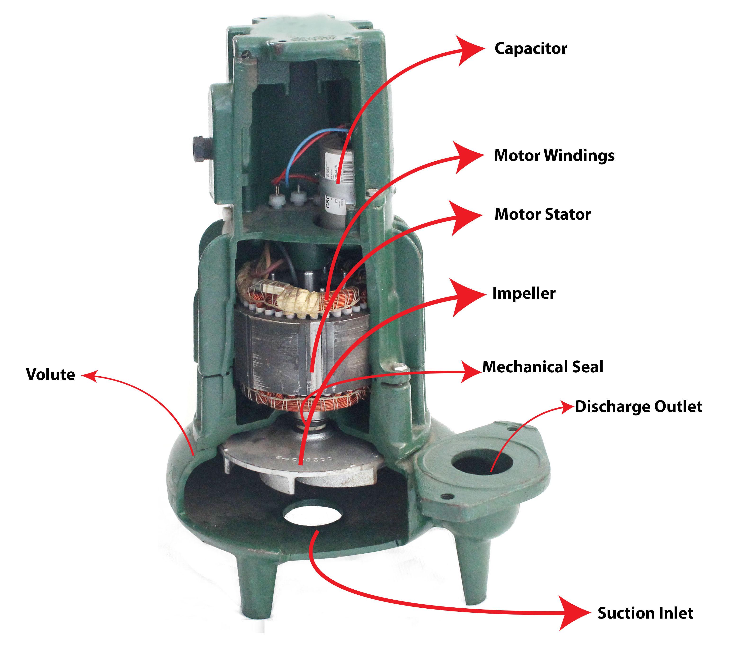 Sewage Ejector Pump Installation Diagram