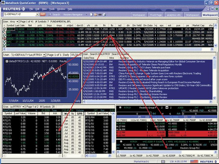 Forex Feed PHP Data API | ForexFeed