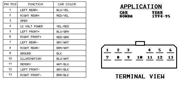 95 Honda Civic Radio Wiring Diagram Wiring Diagram Beg Note Beg Note Agriturismoduemadonne It