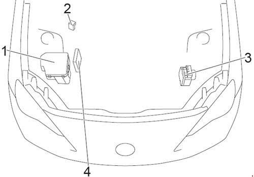 2013 2018 Subaru Brz Fuse Box Diagram Fuse Diagram