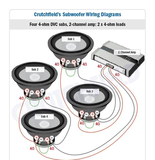 4 Ohm Dual Voice Coil Wiring Diagram