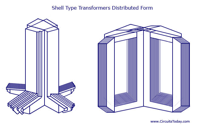 Shell Type Transformers Distributed Form