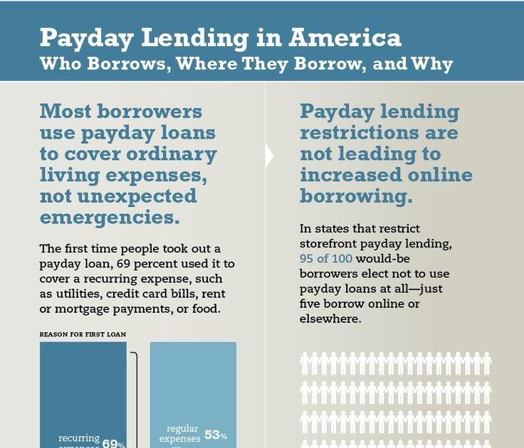 payday loans Bluffton Ohio