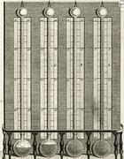 Una stampa di vecchi termometri ad alcol (Museo Galileo, Firenze)