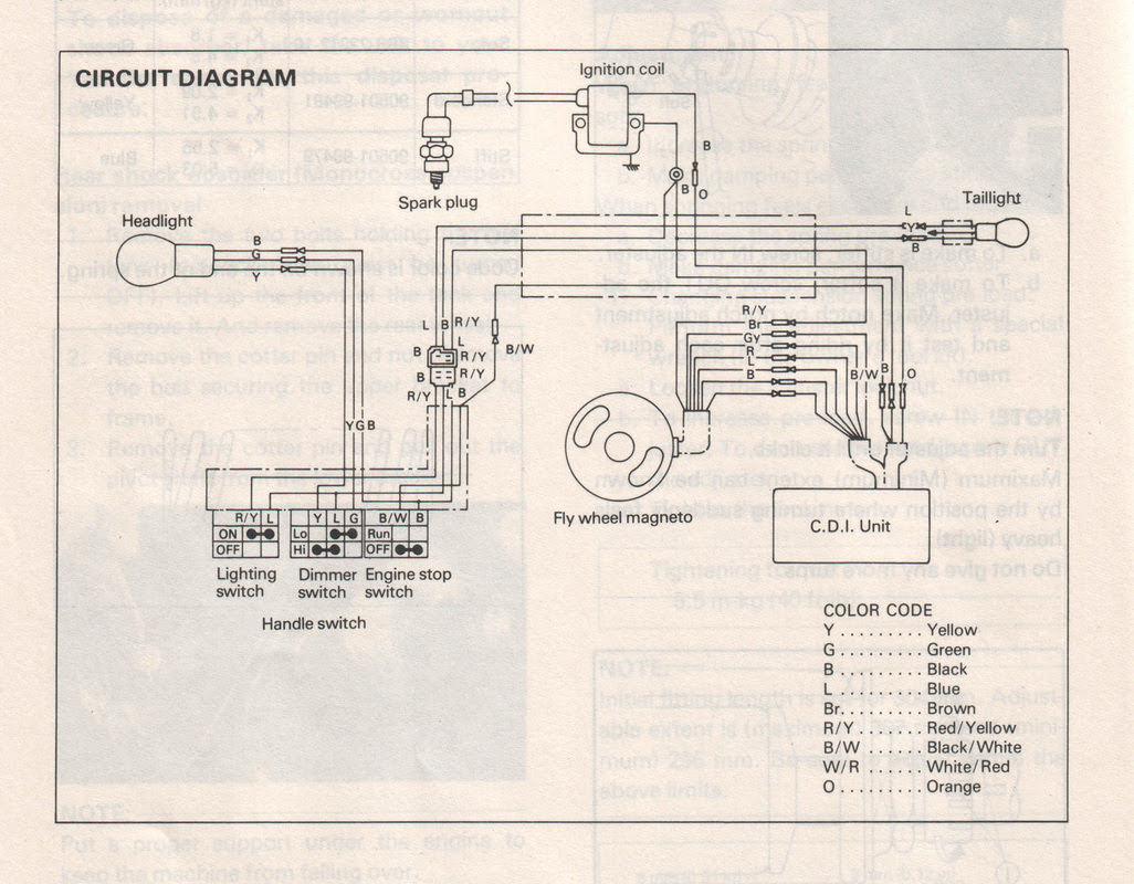 Zx6r Wire Diagram