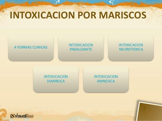 Intoxicación diarreica por mariscos epidemiología de la hipertensión