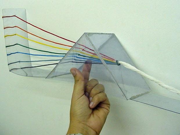 Com pedaços de plástico e diferentes tipos de barbante é possível criar modelos táteis para ensinar conceitos de óptica, explica o professor Eder Pires de Camargo, da Unesp (Foto: Arquivo pessoal/Paulo Maciel)