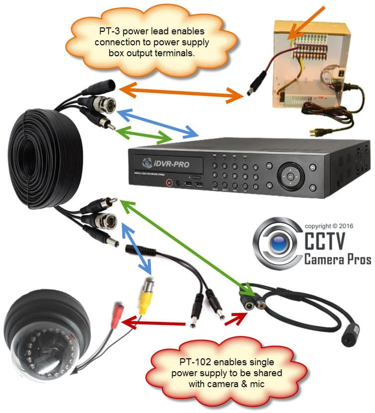 home video surveillance wiring diagram home wiring diagram. Black Bedroom Furniture Sets. Home Design Ideas