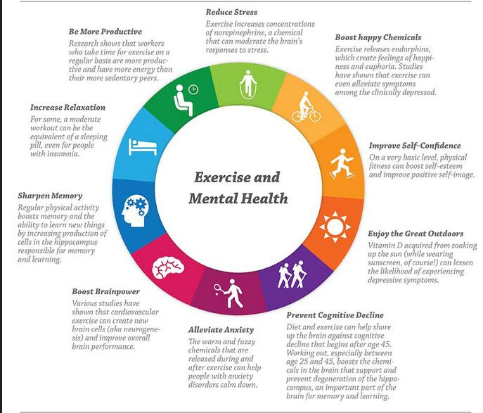 Exercise and mental health   PB Inspiration   Pinterest