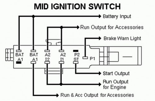 1985 ford f 150 wiring diagram 1990 ford f150 ignition switch wiring diagram general wiring diagram  1990 ford f150 ignition switch wiring