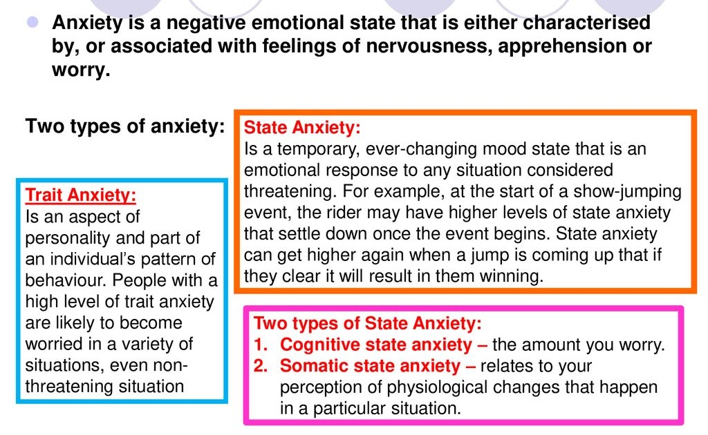 Two Types Of Anxiety In Sport - Etuttor