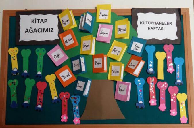 Kütüphaneler Haftası Pano çalışmaları