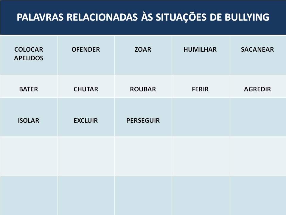 Portal Do Professor Bullying Não é Brincadeira