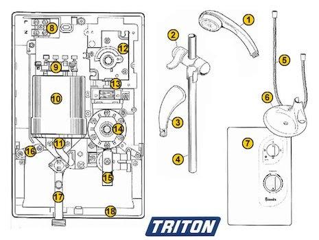 electric shower triton biarritz 2 electric shower. Black Bedroom Furniture Sets. Home Design Ideas
