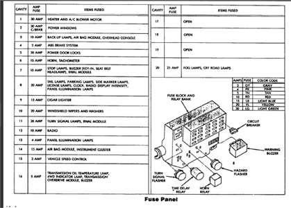 30 1994 dodge dakota fuse box diagram - wiring diagram list 1993 dodge dakota fuse diagram  wiring diagram list