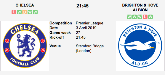 Chelsea v. Brighton and Hove Albion - Premier League Preview & Tips