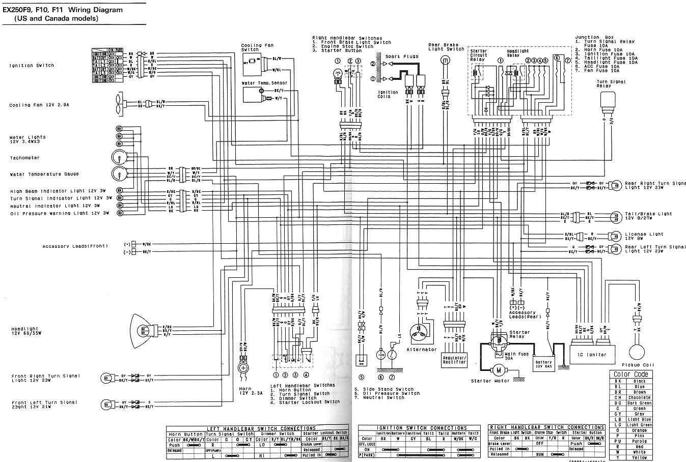 Diagram 1970 Kawasaki 250 Wiring Diagram Full Version Hd Quality Wiring Diagram Diagramstarkn Opendayfranchising It