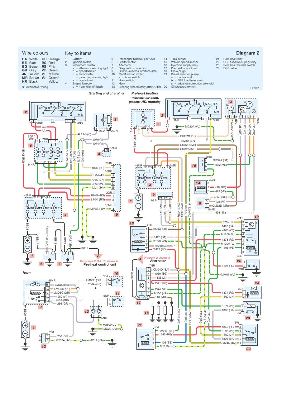 Engine Wiring Diagram 1970 Chevy 307 Wiring Diagram Correction Correction Cfcarsnoleggio It