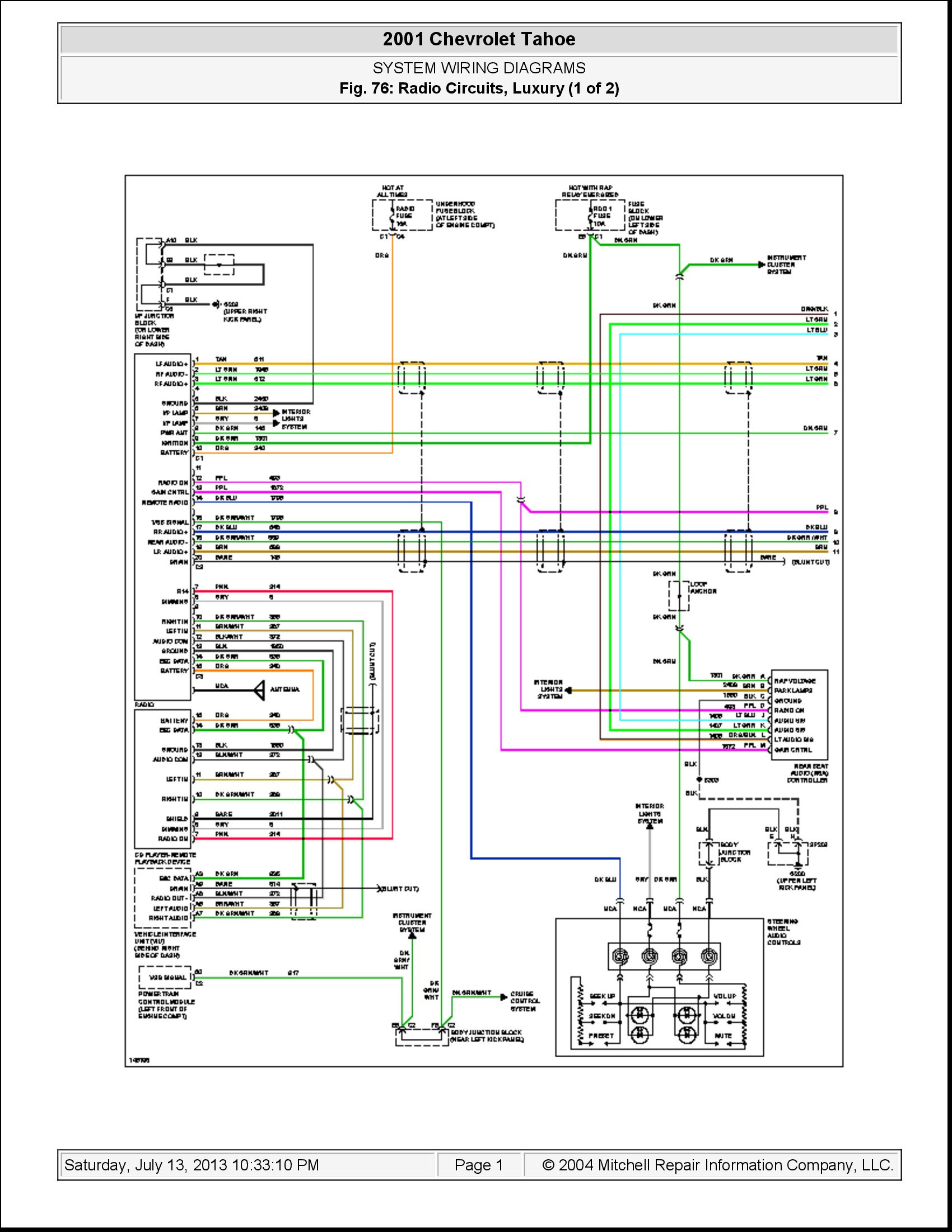 1999 Gmc Yukon Denali Wiring Diagram Wiring Diagrams Auto Gear Found Gear Found Moskitofree It