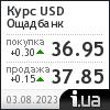 Ощадбанк курс доллара