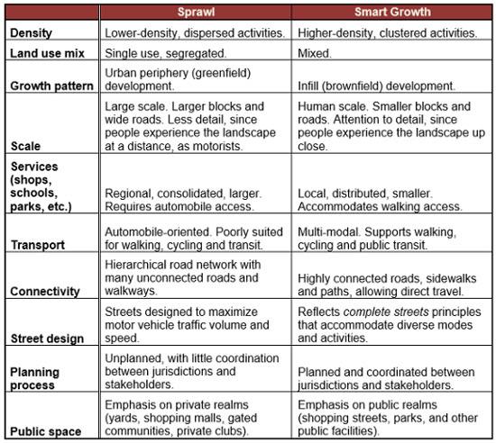 Litman Table 1