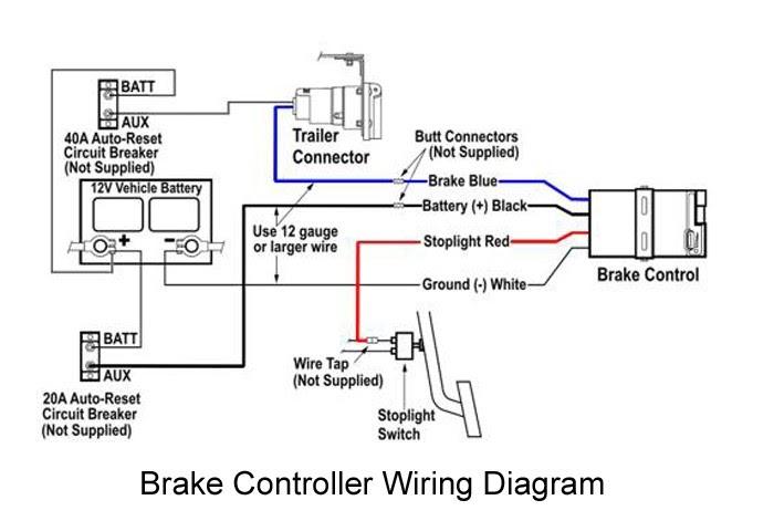 Wiring Diagram  34 Trailer Breakaway Switch Wiring Diagram