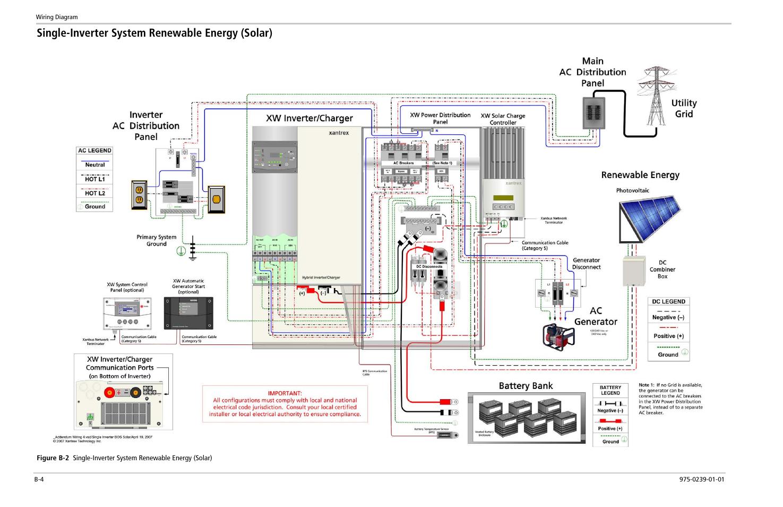120 Volt Wiring Diagram