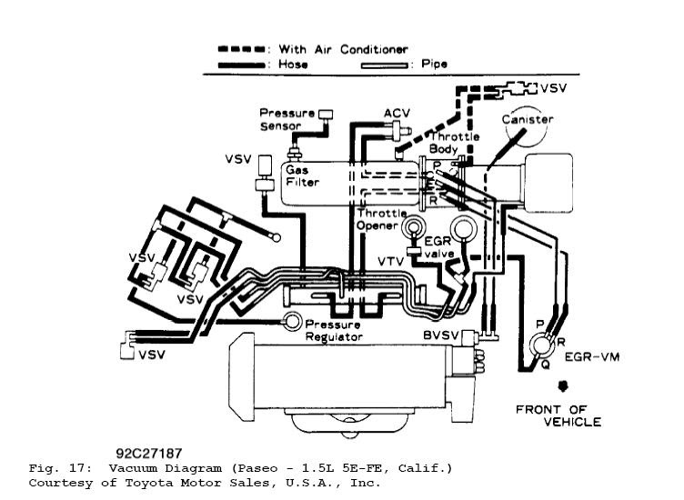 1995 Toyota Tercel Engine Diagram Wiring Diagram Sit Dicover C Sit Dicover C Consorziofiuggiturismo It