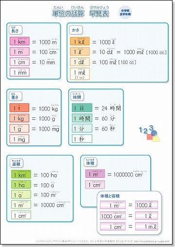 小学生算数の単位換算表を無料ダウンロードできます ちび