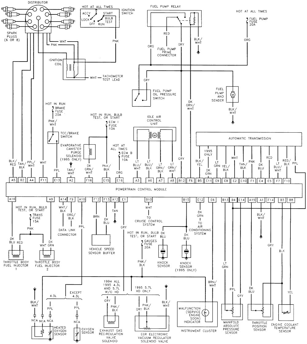Wiring Diagram For 1995 Chevy Suburban Wiring Diagram Form Load Ceter Form Load Ceter Bowlingronta It