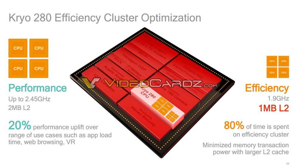Snapdragon 835 processor
