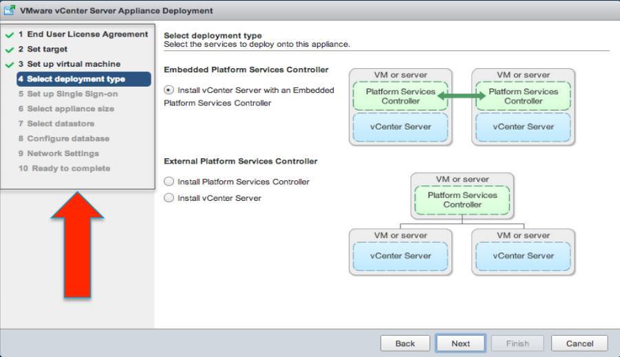 vCSA 6.0 - Deployment Types